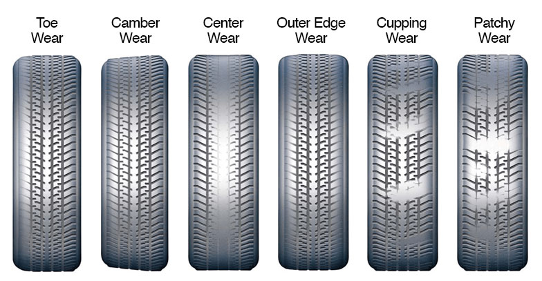 Provo Alignment Tire Wear Patterns